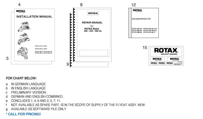 Cpsmanuals B on Rotax 503 Wiring Diagram